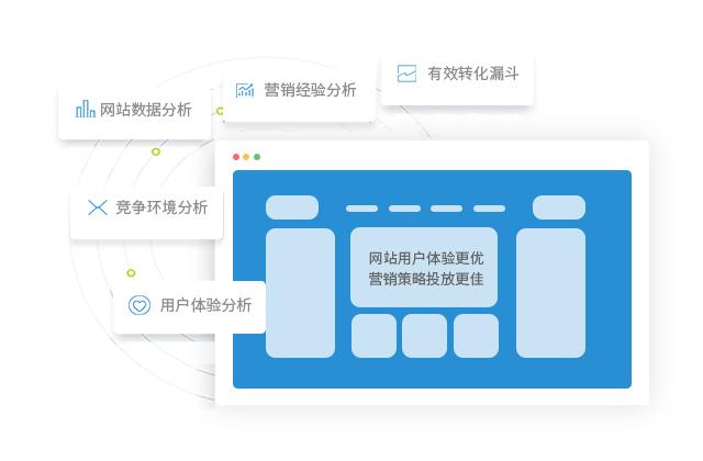 长期用户体验报告加持,提升ope登录转化能力