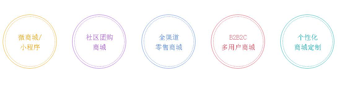 郑州商城开发